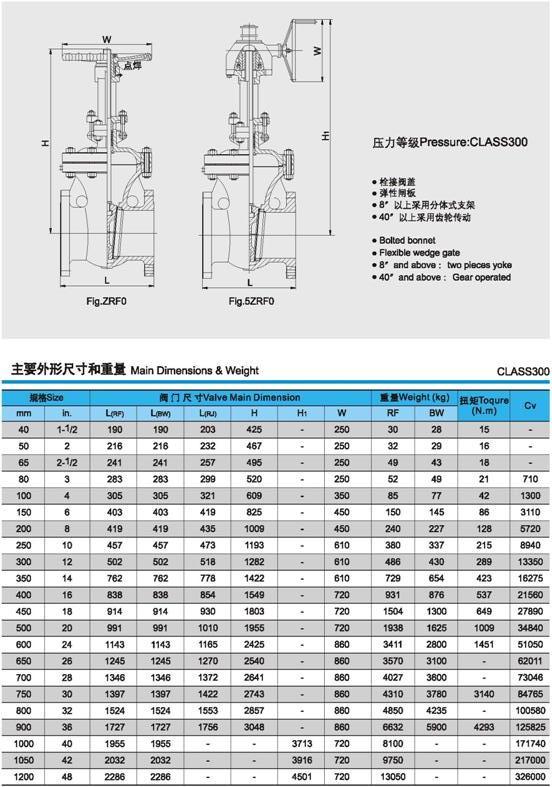 API美标闸阀外形尺寸及重量图片1