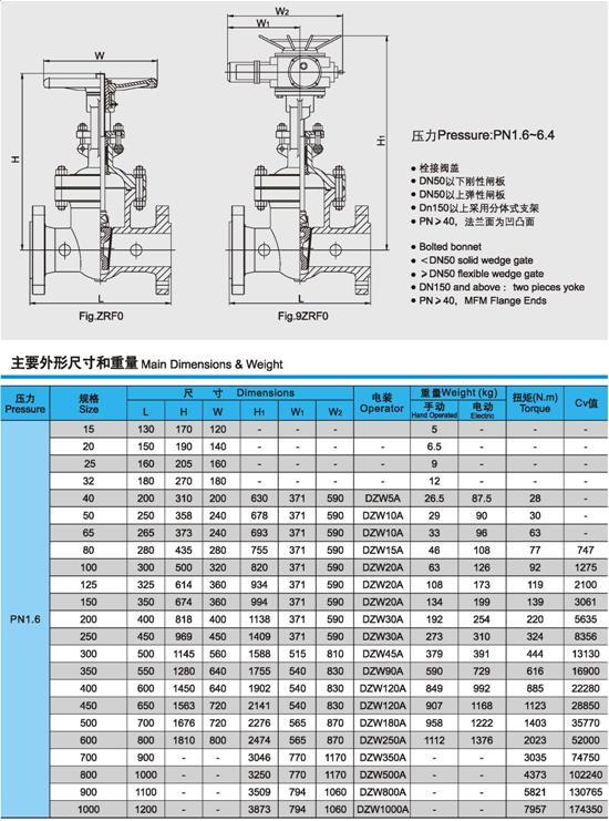 Z941H、Z941W、Z941Y电动闸阀压力、尺寸、重量图1