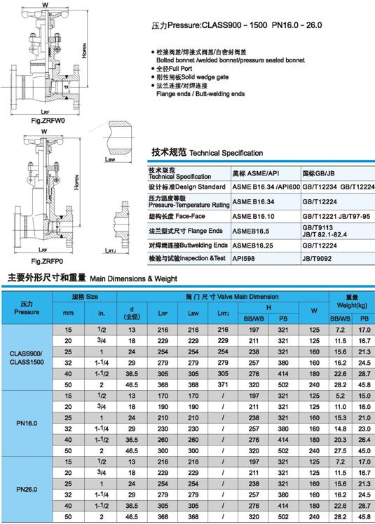 Z61Y、Z61H锻钢闸阀技术规范、压力、尺寸、重量图3