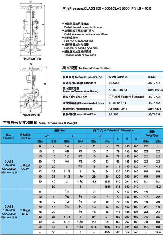 J61Y、J61H锻钢截止阀外形尺寸图3