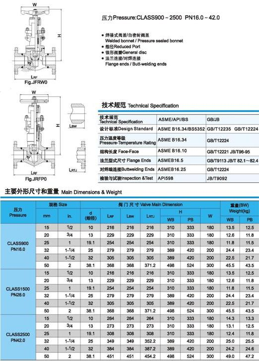 J61Y、J61H锻钢截止阀外形尺寸图2