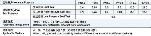 J41H、J41Y、J41F国标截止阀性能参数图1