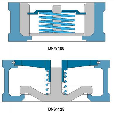 对夹升降式止回阀结构示意图