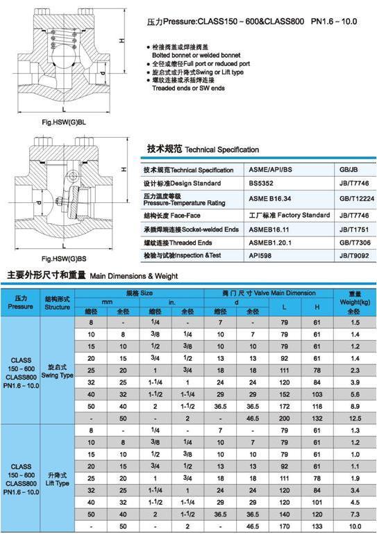锻钢止回阀外形及重量图4