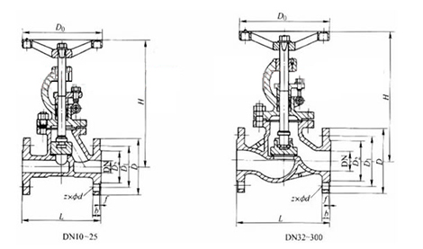 J41W不锈钢截止阀结构示意图